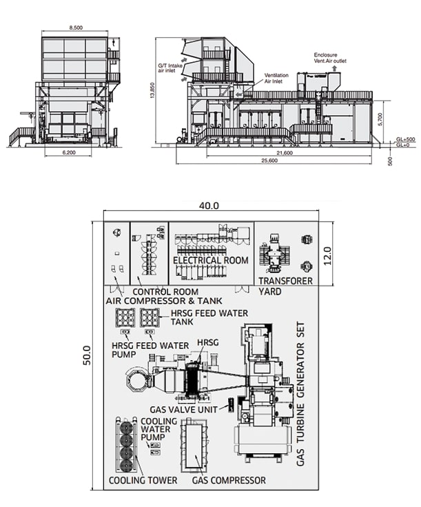 gpb300d-generator